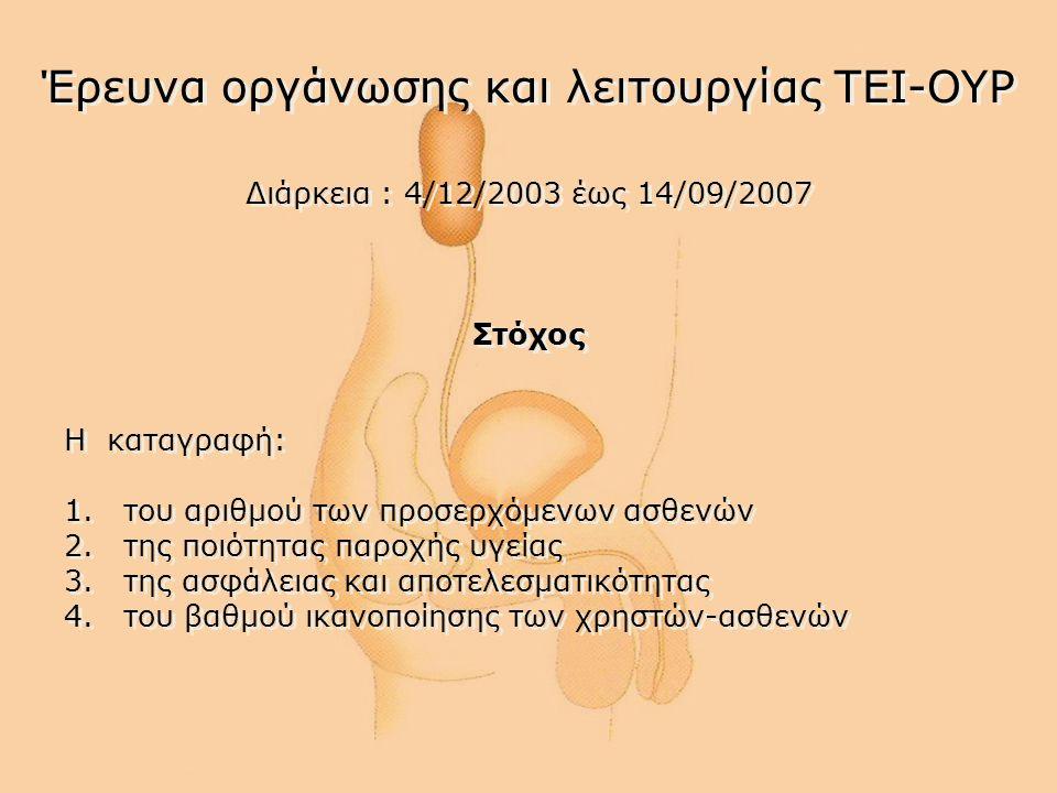 Έρευνα οργάνωσης και λειτουργίας ΤΕΙ-ΟΥΡ Διάρκεια : 4/12/2003 έως 14/09/2007 Στόχος Η καταγραφή: 1.του αριθμού των προσερχόμενων ασθενών 2.της ποιότητ