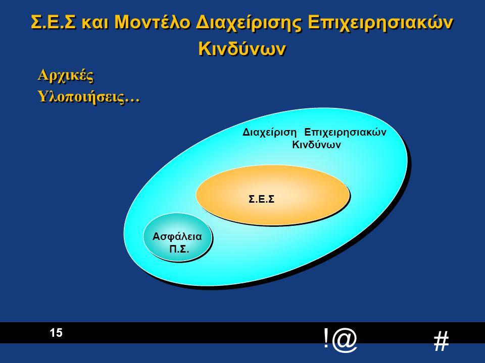 !@ # 16 Σ.Ε.Σ και Μοντέλο Διαχείρισης Επιχειρησιακών Κινδύνων Διαχείριση Επιχειρησιακών Κινδύνων Σ.Ε.Σ Ασφάλεια Π.Σ.