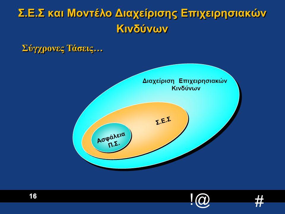 !@ # 17 Αστοχία λογισμικού υλικού Τρομοκρατία Απειλές δικτυακών επιθέσεων Διαχείριση Επιχειρησιακών Κινδύνων Σχεδιασμός Επιχειρησιακής Συνέχειας Ασφάλεια Φυσικά Αγαθά Επιχειρησιακές Λειτουργίες/ διαδικασίες Πληροφοριακά Αγαθά Οικονομικά Αγαθά Ανθρώπινο Δυναμικό Σ.Ε.Σ και Μοντέλο Διαχείρισης Επιχειρησιακών Κινδύνων Μελλοντικές Τάσεις… Αστοχία Δικτύων (φωνής, δεδομένων) Κακόβουλη χρήση της τεχνολογίας Φυσικές καταστροφές Ανθρώπινο Λάθος Δολιοφθορά