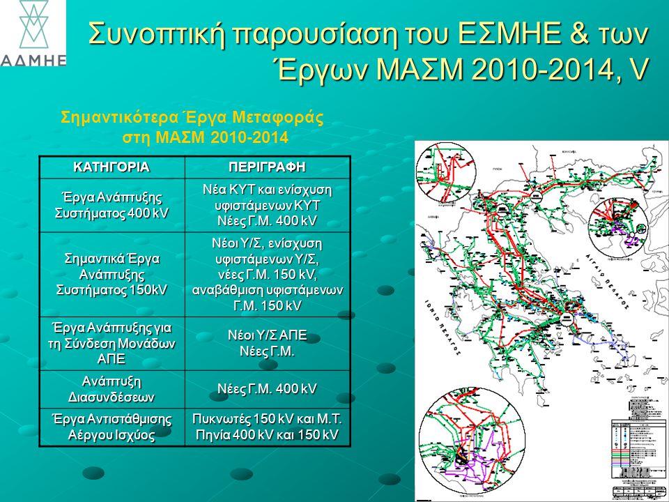 18 Συνοπτική παρουσίαση του ΕΣΜΗΕ & των Έργων ΜΑΣΜ 2010-2014, V Σημαντικότερα Έργα Μεταφοράς στη ΜΑΣΜ 2010-2014 ΚΑΤΗΓΟΡΙΑΠΕΡΙΓΡΑΦΗ Έργα Ανάπτυξης Συστήματος 400 kV Νέα ΚΥΤ και ενίσχυση υφιστάμενων ΚΥΤ Νέες Γ.Μ.