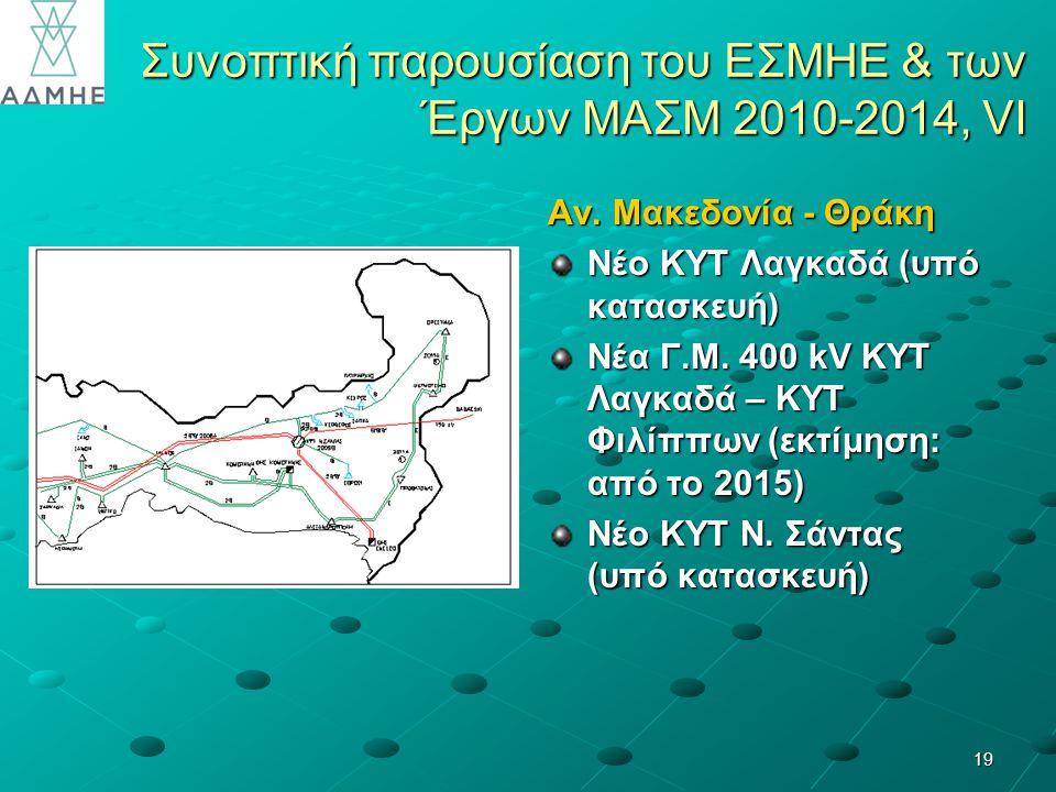 19 Συνοπτική παρουσίαση του ΕΣΜΗΕ & των Έργων ΜΑΣΜ 2010-2014, VI Αν. Μακεδονία - Θράκη Νέο ΚΥΤ Λαγκαδά (υπό κατασκευή) Νέα Γ.Μ. 400 kV ΚΥΤ Λαγκαδά – Κ