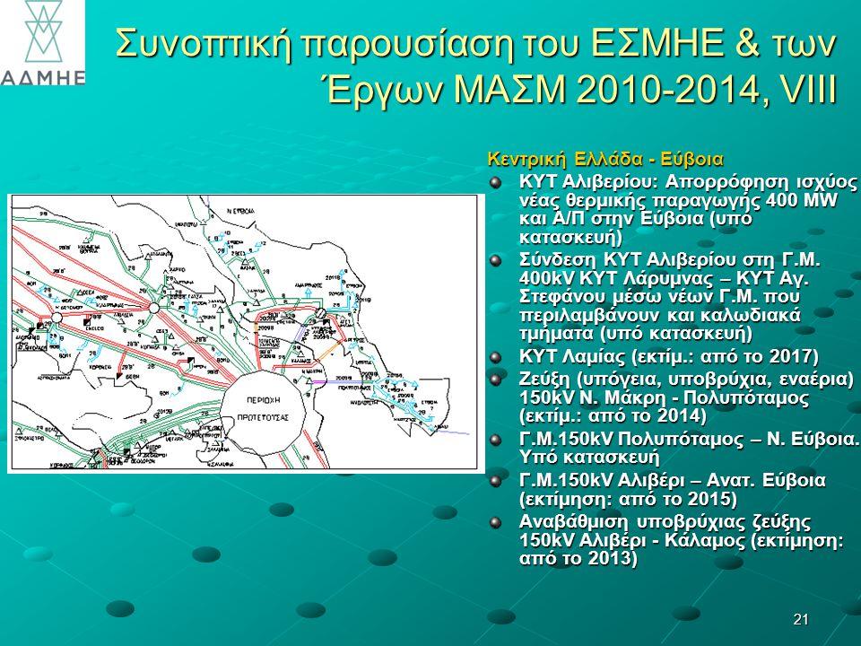 21 Συνοπτική παρουσίαση του ΕΣΜΗΕ & των Έργων ΜΑΣΜ 2010-2014, VIII Κεντρική Ελλάδα - Εύβοια ΚΥΤ Αλιβερίου: Απορρόφηση ισχύος νέας θερμικής παραγωγής 400 MW και Α/Π στην Εύβοια (υπό κατασκευή) Σύνδεση ΚΥΤ Αλιβερίου στη Γ.Μ.