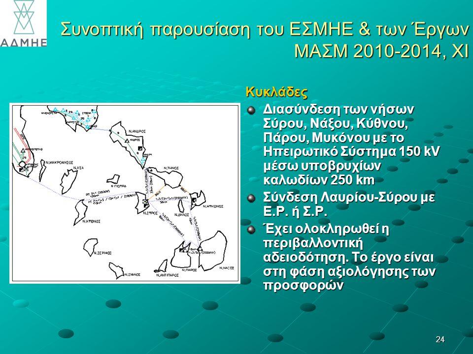 24 Συνοπτική παρουσίαση του ΕΣΜΗΕ & των Έργων ΜΑΣΜ 2010-2014, XI Κυκλάδες Διασύνδεση των νήσων Σύρου, Νάξου, Κύθνου, Πάρου, Μυκόνου με το Ηπειρωτικό Σύστημα 150 kV μέσω υποβρυχίων καλωδίων 250 km Σύνδεση Λαυρίου-Σύρου με Ε.Ρ.