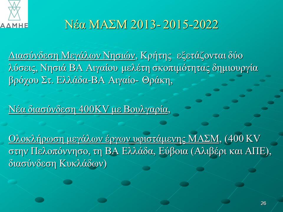 Νέα ΜΑΣΜ 2013- 2015-2022 Διασύνδεση Μεγάλων Νησιών, Κρήτης εξετάζονται δύο λύσεις, Νησιά ΒΑ Αιγαίου μελέτη σκοπιμότητας δημιουργία βρόχου Στ.