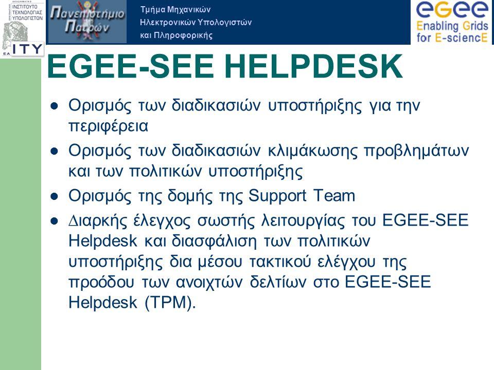 Τμήμα Μηχανικών Ηλεκτρονικών Υπολογιστών και Πληροφορικής EGEE-SEE HELPDESK Παραδοτέα ΕΠ1 – European Grid for E-Science in Europe South - Eastern Europe Resource Operation Center User and Operational Support Document – FAQ for SE ROC South East – Ορισµός των διαδικασιών υποστήριξης χρηστών και λειτουργίας της υποδοµής της περιφέρειας.