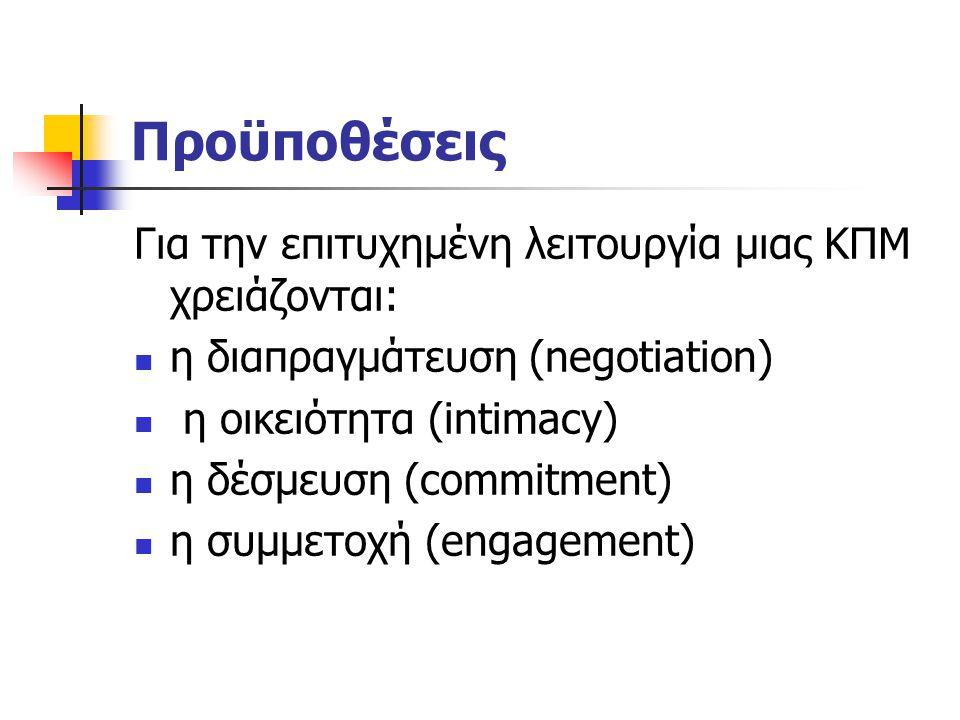 Προϋποθέσεις Για την επιτυχημένη λειτουργία μιας ΚΠΜ χρειάζονται: η διαπραγμάτευση (negotiation) η οικειότητα (intimacy) η δέσμευση (commitment) η συμμετοχή (engagement)
