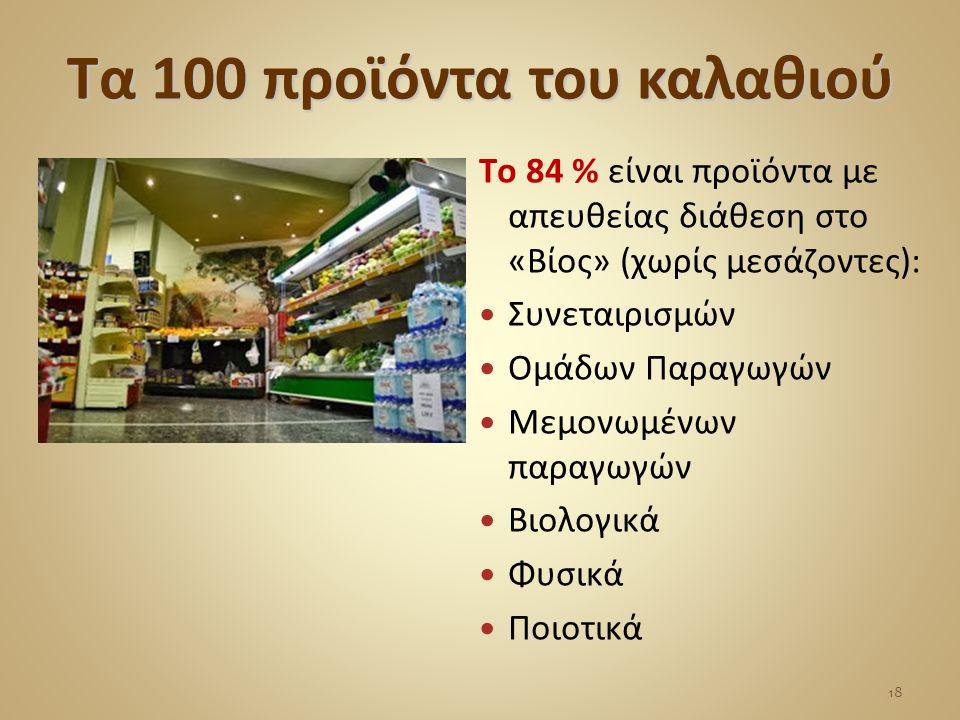 Τα 100 προϊόντα του καλαθιού Το 84 % είναι προϊόντα με απευθείας διάθεση στο «Βίος» (χωρίς μεσάζοντες): Συνεταιρισμών Ομάδων Παραγωγών Μεμονωμένων παρ