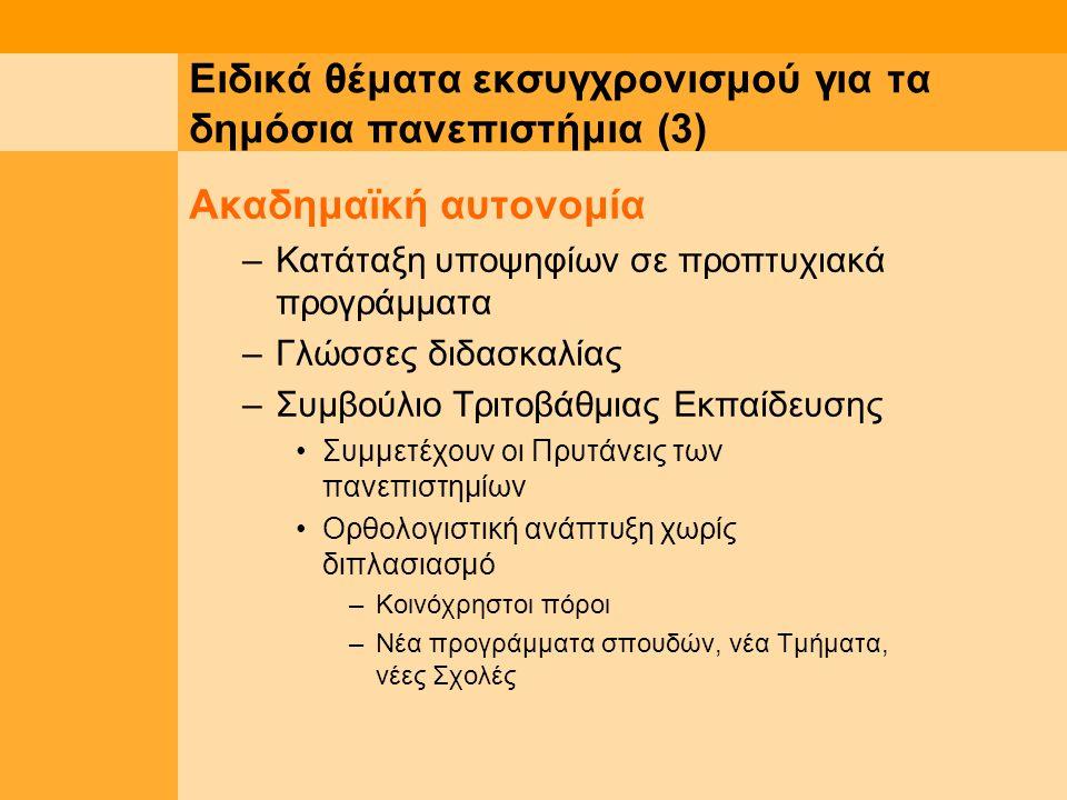 Ειδικά θέματα εκσυγχρονισμού για τα δημόσια πανεπιστήμια (3) Ακαδημαϊκή αυτονομία –Κατάταξη υποψηφίων σε προπτυχιακά προγράμματα –Γλώσσες διδασκαλίας –Συμβούλιο Τριτοβάθμιας Εκπαίδευσης Συμμετέχουν οι Πρυτάνεις των πανεπιστημίων Ορθολογιστική ανάπτυξη χωρίς διπλασιασμό –Κοινόχρηστοι πόροι –Νέα προγράμματα σπουδών, νέα Τμήματα, νέες Σχολές
