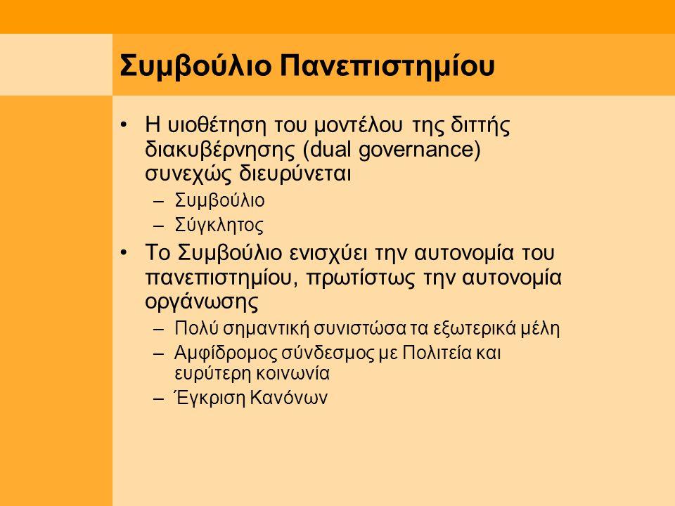 Συμβούλιο Πανεπιστημίου Η υιοθέτηση του μοντέλου της διττής διακυβέρνησης (dual governance) συνεχώς διευρύνεται –Συμβούλιο –Σύγκλητος Το Συμβούλιο ενισχύει την αυτονομία του πανεπιστημίου, πρωτίστως την αυτονομία οργάνωσης –Πολύ σημαντική συνιστώσα τα εξωτερικά μέλη –Αμφίδρομος σύνδεσμος με Πολιτεία και ευρύτερη κοινωνία –Έγκριση Κανόνων