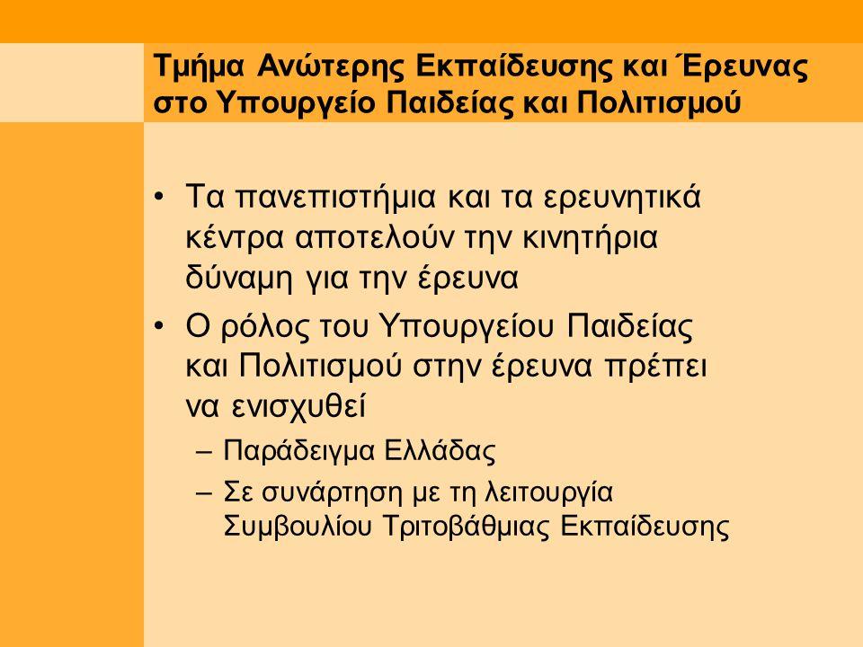 Τμήμα Ανώτερης Εκπαίδευσης και Έρευνας στο Υπουργείο Παιδείας και Πολιτισμού Τα πανεπιστήμια και τα ερευνητικά κέντρα αποτελούν την κινητήρια δύναμη για την έρευνα Ο ρόλος του Υπουργείου Παιδείας και Πολιτισμού στην έρευνα πρέπει να ενισχυθεί –Παράδειγμα Ελλάδας –Σε συνάρτηση με τη λειτουργία Συμβουλίου Τριτοβάθμιας Εκπαίδευσης