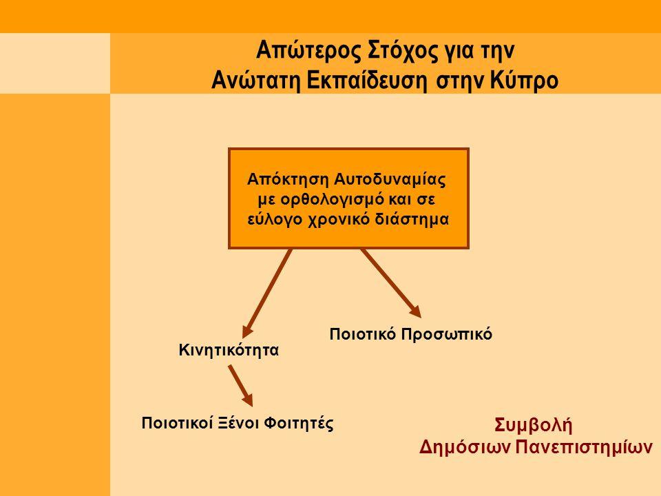 Απώτερος Στόχος για την Ανώτατη Εκπαίδευση στην Κύπρο Απόκτηση Αυτοδυναμίας με ορθολογισμό και σε εύλογο χρονικό διάστημα Κινητικότητα Ποιοτικοί Ξένοι Φοιτητές Ποιοτικό Προσωπικό Συμβολή Δημόσιων Πανεπιστημίων