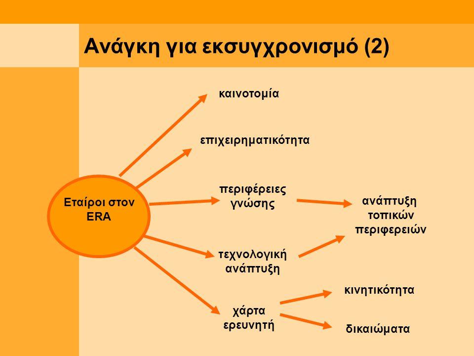 Αυτονομία Οργανωτική Οικονομική Ακαδημαϊκή Στελέχωσης Η άλλη όψη της λογοδοσίας