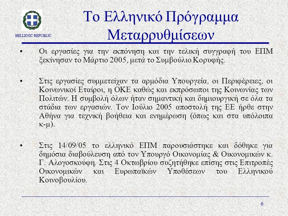 HELLENIC REPUBLIC 6 Το Ελληνικό Πρόγραμμα Μεταρρυθμίσεων Οι εργασίες για την εκπόνηση και την τελική συγγραφή του ΕΠΜ ξεκίνησαν το Μάρτιο 2005, μετά το Συμβούλιο Κορυφής.