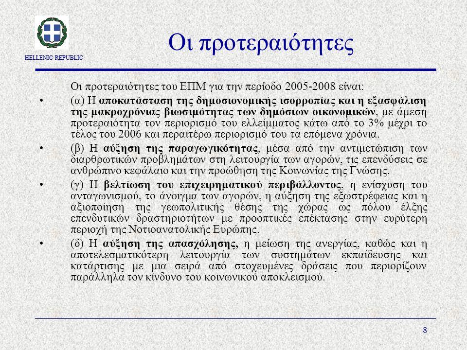 HELLENIC REPUBLIC 8 Οι προτεραιότητες Οι προτεραιότητες του ΕΠΜ για την περίοδο 2005-2008 είναι: (α) Η αποκατάσταση της δημοσιονομικής ισορροπίας και η εξασφάλιση της μακροχρόνιας βιωσιμότητας των δημόσιων οικονομικών, με άμεση προτεραιότητα τον περιορισμό του ελλείμματος κάτω από το 3% μέχρι το τέλος του 2006 και περαιτέρω περιορισμό του τα επόμενα χρόνια.