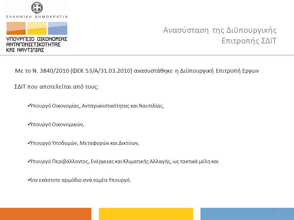 Ανασύσταση της Διϋπουργικής Επιτροπής ΣΔΙΤ Με το Ν. 3840/2010 (ΦΕΚ 53/Α/31.03.2010) ανασυστάθηκε η Διϋπουργική Επιτροπή Εργων ΣΔΙΤ που αποτελείται από