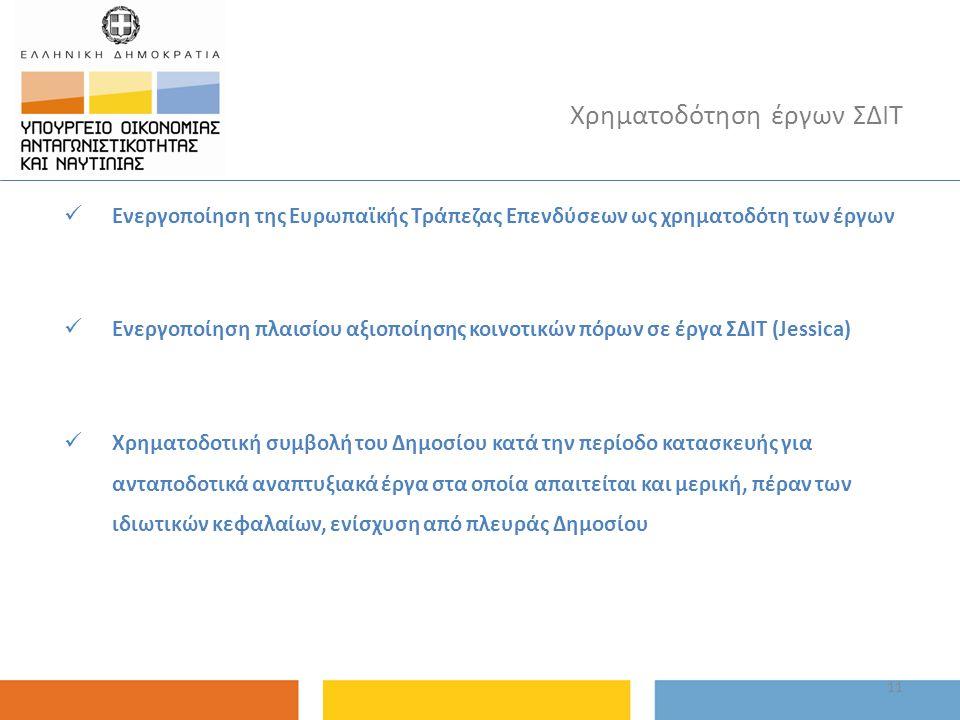 Χρηματοδότηση έργων ΣΔΙΤ Ενεργοποίηση της Ευρωπαϊκής Τράπεζας Επενδύσεων ως χρηματοδότη των έργων Ενεργοποίηση πλαισίου αξιοποίησης κοινοτικών πόρων σε έργα ΣΔΙΤ (Jessica) Χρηματοδοτική συμβολή του Δημοσίου κατά την περίοδο κατασκευής για ανταποδοτικά αναπτυξιακά έργα στα οποία απαιτείται και μερική, πέραν των ιδιωτικών κεφαλαίων, ενίσχυση από πλευράς Δημοσίου 11