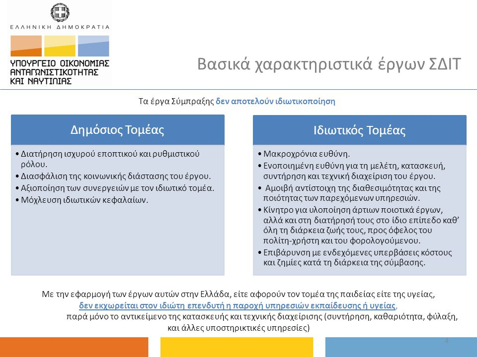 15 Επιλογή νέων έργων Ανάπτυξη ανταποδοτικών έργων Σύμπραξης Δημόσιου Ιδιωτικού Τομέα Ένταξη έργων υψηλής αναπτυξιακής προτεραιότητας και κοινωνικής ωφελιμότητας Ενδεικτικοί Τομείς: Περιβάλλον Τουρισμός Πολιτισμός Υποδομές και Δίκτυα Ανάπτυξη λιμενικών υποδομών θαλάσσιου τουρισμού Πληροφορική (ICT) Εκπαίδευση Υγεία Αξιοποίηση δημόσιας περιουσίας