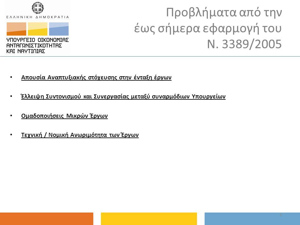 Προβλήματα από την έως σήμερα εφαρμογή του Ν. 3389/2005 Απουσία Αναπτυξιακής στόχευσης στην ένταξη έργων Έλλειψη Συντονισμού και Συνεργασίας μεταξύ συ