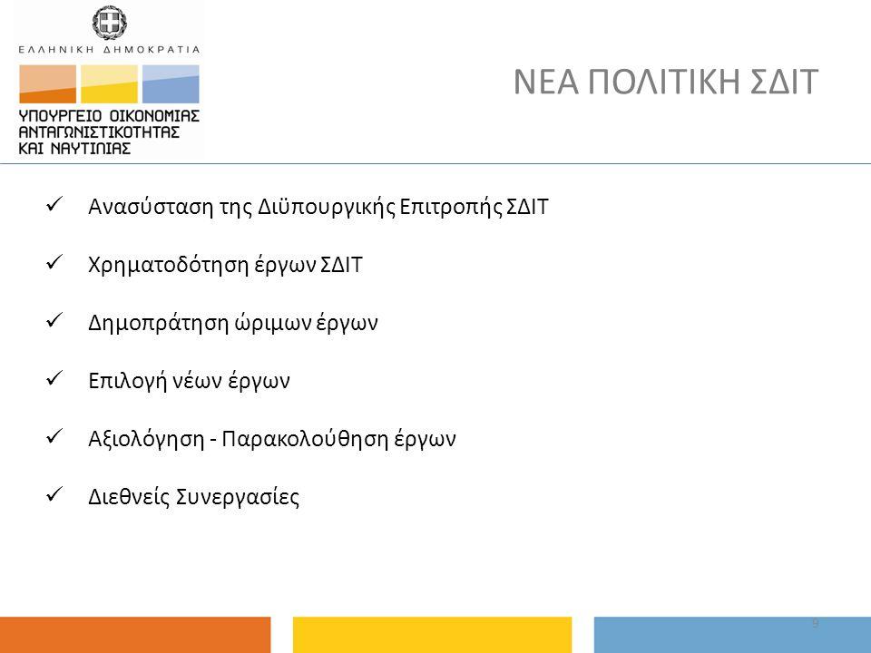 Ανασύσταση της Διϋπουργικής Επιτροπής ΣΔΙΤ Χρηματοδότηση έργων ΣΔΙΤ Δημοπράτηση ώριμων έργων Επιλογή νέων έργων Αξιολόγηση - Παρακολούθηση έργων Διεθν