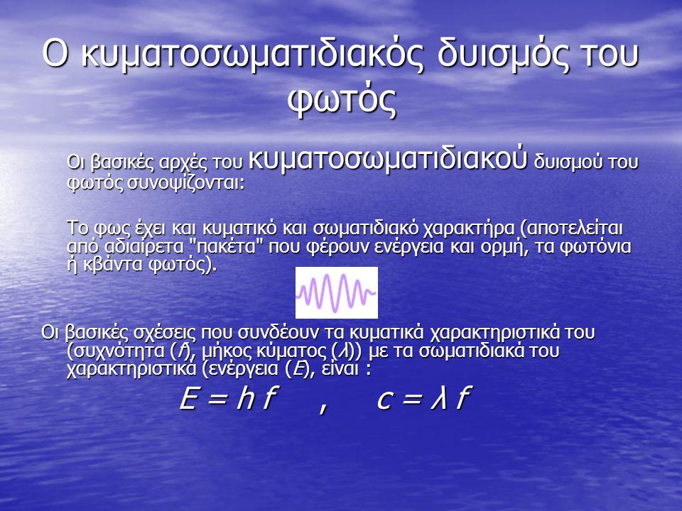 Ο κυματοσωματιδιακός δυισμός του φωτός Οι βασικές αρχές του κυματοσωματιδιακού δυισμού του φωτός συνοψίζονται: Το φως έχει και κυματικό και σωματιδιακό χαρακτήρα (αποτελείται από αδιαίρετα πακέτα που φέρουν ενέργεια και ορμή, τα φωτόνια ή κβάντα φωτός).