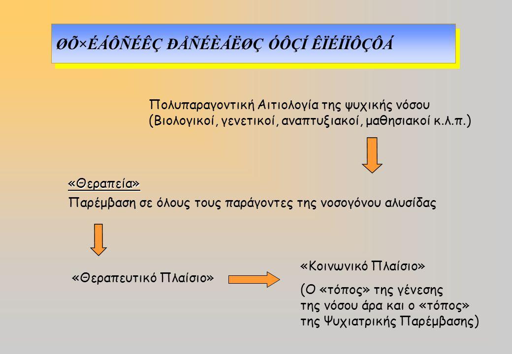 ØÕ×ÉÁÔÑÉÊÇ ÐÅÑÉÈÁËØÇ ÓÔÇÍ ÊÏÉÍÏÔÇÔÁ «Θεραπεία» Παρέμβαση σε όλους τους παράγοντες της νοσογόνου αλυσίδας Πολυπαραγοντική Αιτιολογία της ψυχικής νόσου (Βιολογικοί, γενετικοί, αναπτυξιακοί, μαθησιακοί κ.λ.π.) «Θεραπευτικό Πλαίσιο» «Κοινωνικό Πλαίσιο» (Ο «τόπος» της γένεσης της νόσου άρα και ο «τόπος» της Ψυχιατρικής Παρέμβασης)