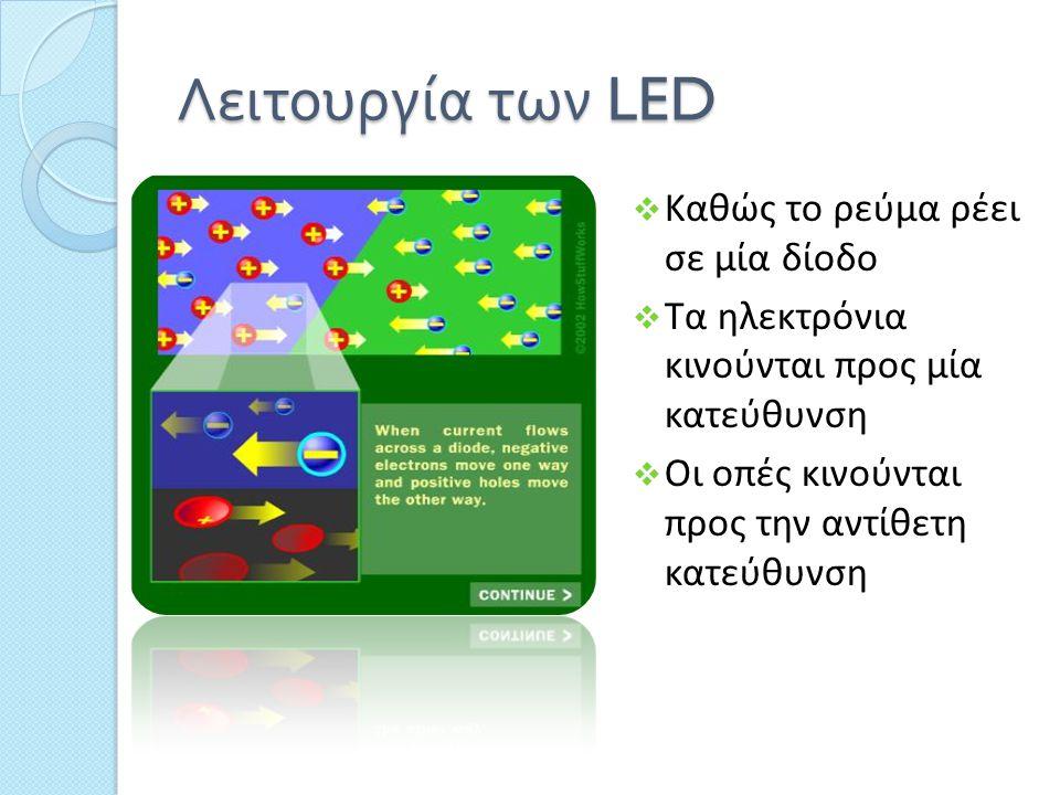 Λειτουργία των LED  Καθώς το ρεύμα ρέει σε μία δίοδο  Τα ηλεκτρόνια κινούνται προς μία κατεύθυνση  Οι οπές κινούνται προς την αντίθετη κατεύθυνση