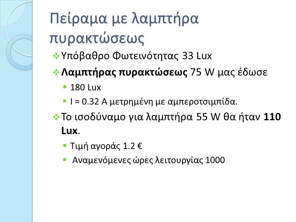 Πείραμα με λαμπτήρα πυρακτώσεως  Υπόβαθρο Φωτεινότητας 33 Lux  Λαμπτήρας πυρακτώσεως 75 W μας έδωσε  180 Lux  I = 0.32 A μετρημένη με αμπεροτσιμπίδα.