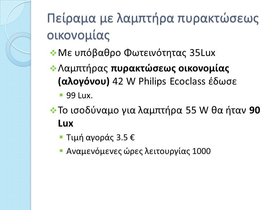 Πείραμα με λαμπτήρα πυρακτώσεως οικονομίας  Με υπόβαθρο Φωτεινότητας 35Lux  Λαμπτήρας πυρακτώσεως οικονομίας (αλογόνου) 42 W Philips Ecoclass έδωσε  99 Lux.