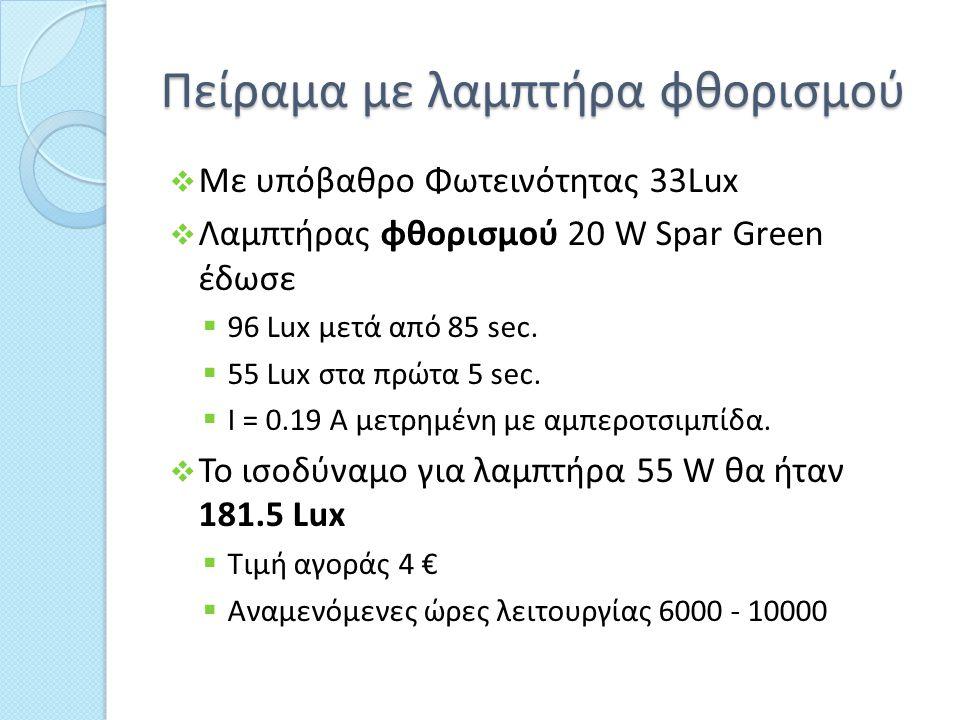 Πείραμα με λαμπτήρα φθορισμού  Με υπόβαθρο Φωτεινότητας 33Lux  Λαμπτήρας φθορισμού 20 W Spar Green έδωσε  96 Lux μετά από 85 sec.