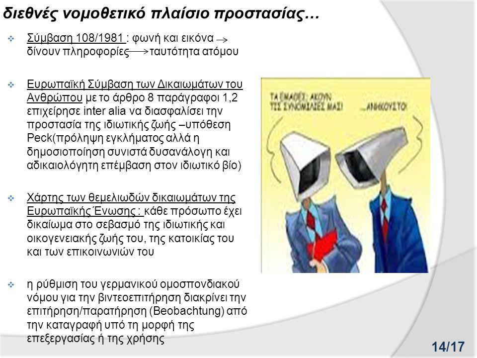 διεθνές νομοθετικό πλαίσιο προστασίας…  Σύμβαση 108/1981 : φωνή και εικόνα δίνουν πληροφορίες ταυτότητα ατόμου  Ευρωπαϊκή Σύμβαση των Δικαιωμάτων του Ανθρώπου με το άρθρο 8 παράγραφοι 1,2 επιχείρησε inter alia να διασφαλίσει την προστασία της ιδιωτικής ζωής –υπόθεση Peck(πρόληψη εγκλήματος αλλά η δημοσιοποίηση συνιστά δυσανάλογη και αδικαιολόγητη επέμβαση στον ιδιωτικό βίο)  Χάρτης των θεμελιωδών δικαιωμάτων της Ευρωπαϊκής Ένωσης : κάθε πρόσωπο έχει δικαίωμα στο σεβασμό της ιδιωτικής και οικογενειακής ζωής του, της κατοικίας του και των επικοινωνιών του  η ρύθμιση του γερμανικού ομοσπονδιακού νόμου για την βιντεοεπιτήρηση διακρίνει την επιτήρηση/παρατήρηση (Beobachtung) από την καταγραφή υπό τη μορφή της επεξεργασίας ή της χρήσης 14/17