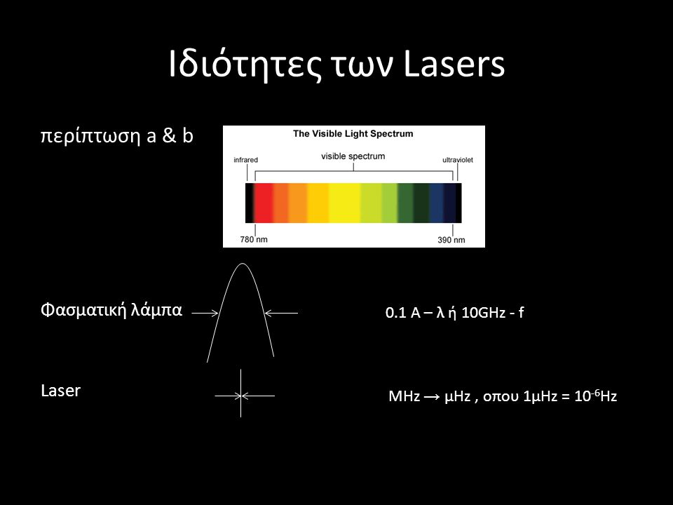 Ιδιότητες των Lasers περίπτωση a & b Φασματική λάμπα Laser 0.1 A – λ ή 10GHz - f MHz → μHz, οπου 1μHz = 10 -6 Hz