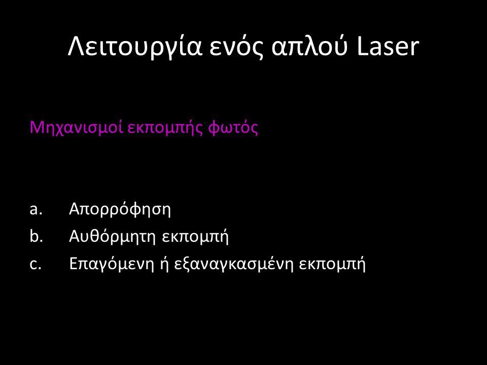 Λειτουργία ενός απλού Laser Μηχανισμοί εκπομπής φωτός a.Απορρόφηση b.Αυθόρμητη εκπομπή c.Επαγόμενη ή εξαναγκασμένη εκπομπή