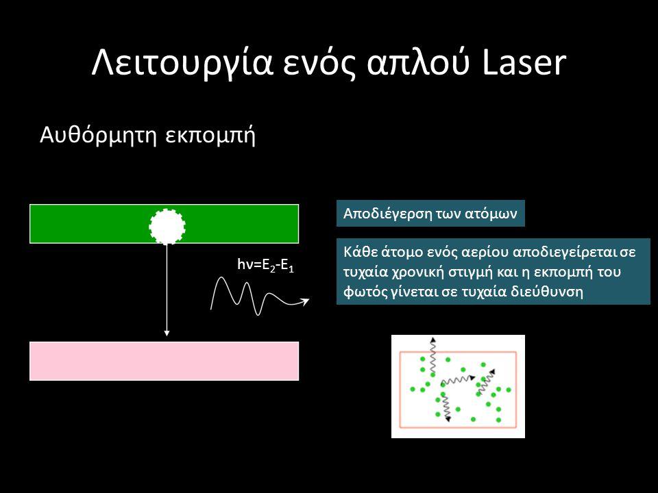 Λειτουργία ενός απλού Laser Αυθόρμητη εκπομπή hν=Ε 2 -Ε 1 Αποδιέγερση των ατόμων Κάθε άτομο ενός αερίου αποδιεγείρεται σε τυχαία χρονική στιγμή και η εκπομπή του φωτός γίνεται σε τυχαία διεύθυνση