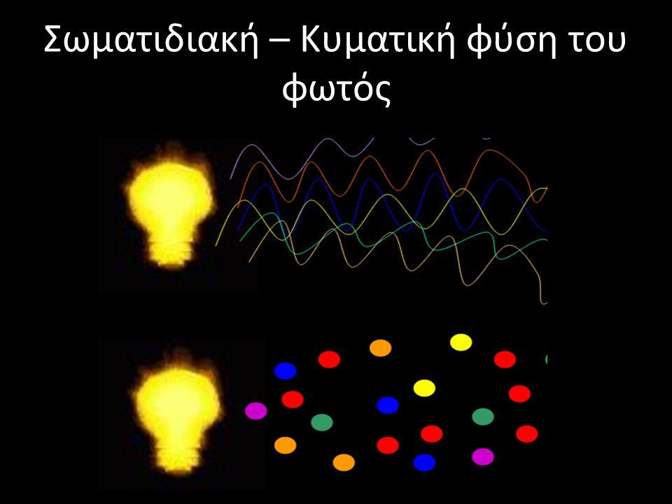 Σωματιδιακή – Κυματική φύση του φωτός