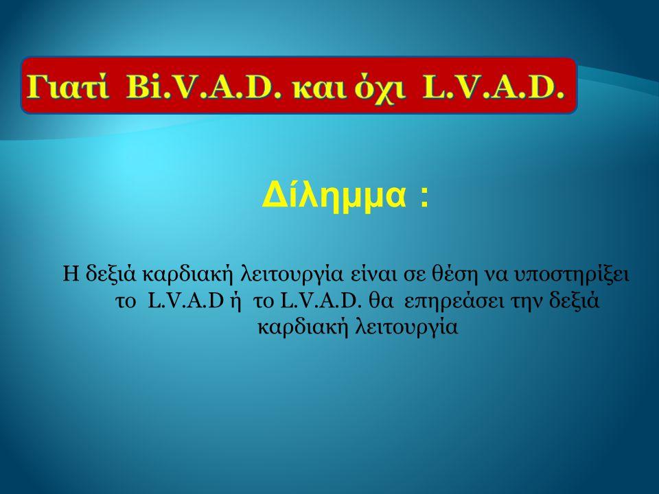 Δίλημμα : Η δεξιά καρδιακή λειτουργία είναι σε θέση να υποστηρίξει το L.V.A.D ή το L.V.A.D. θα επηρεάσει την δεξιά καρδιακή λειτουργία