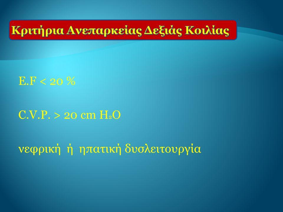 E.F < 20 % C.V.P. > 20 cm H 2 O νεφρική ή ηπατική δυσλειτουργία
