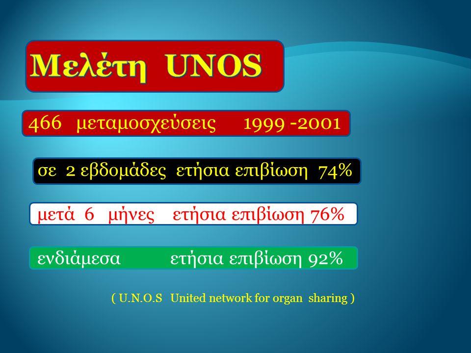 466 μεταμοσχεύσεις 1999 -2001 σε 2 εβδομάδες ετήσια επιβίωση 74% μετά 6 μήνες ετήσια επιβίωση 76% ενδιάμεσα ετήσια επιβίωση 92% ( U.N.O.S United netwo