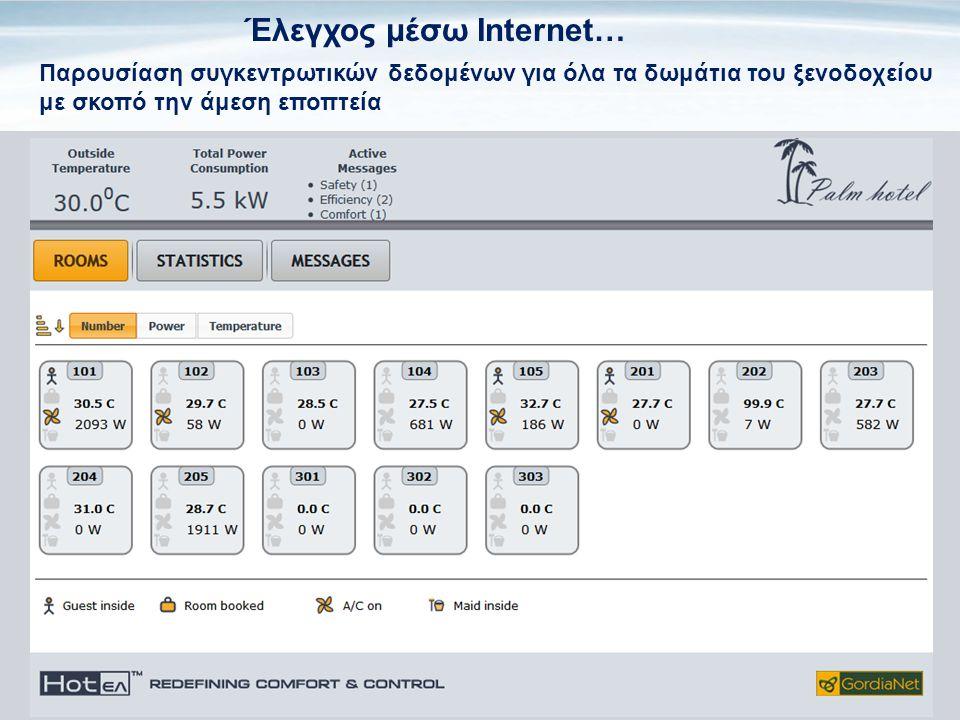 Παρουσίαση συγκεντρωτικών δεδομένων για όλα τα δωμάτια του ξενοδοχείου με σκοπό την άμεση εποπτεία Έλεγχος μέσω Internet…