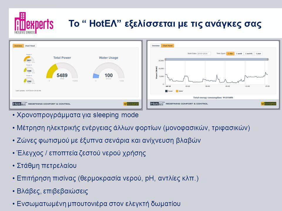Το HotΕΛ εξελίσσεται με τις ανάγκες σας Χρονοπρογράμματα για sleeping mode Μέτρηση ηλεκτρικής ενέργειας άλλων φορτίων (μονοφασικών, τριφασικών) Ζώνες φωτισμού με έξυπνα σενάρια και ανίχνευση βλαβών Έλεγχος / εποπτεία ζεστού νερού χρήσης Στάθμη πετρελαίου Επιτήρηση πισίνας (θερμοκρασία νερού, pH, αντλίες κλπ.) Βλάβες, επιβεβαιώσεις Ενσωματωμένη μπουτονιέρα στον ελεγκτή δωματίου