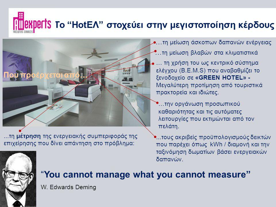 Το HotΕΛ στοχεύει στην μεγιστοποίηση κέρδους Που προέρχεται από… … τη μείωση άσκοπων δαπανών ενέργειας … τη μείωση βλαβών στα κλιματιστικά...