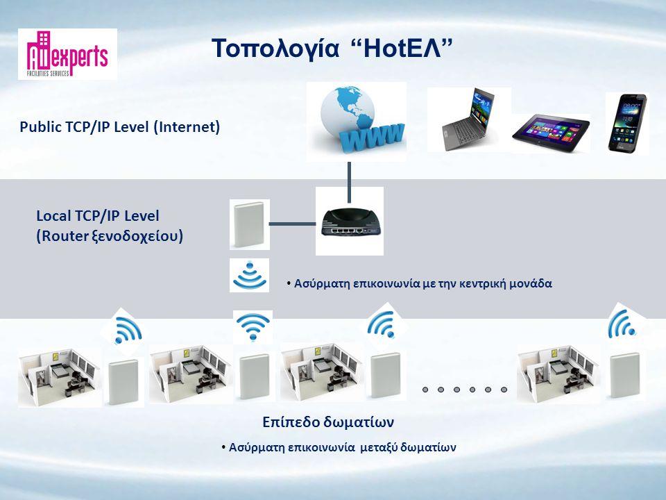 Τοπολογία HotΕΛ Επίπεδο δωματίων Local TCP/IP Level (Router ξενοδοχείου) Public TCP/IP Level (Internet) Ασύρματη επικοινωνία με την κεντρική μονάδα Ασύρματη επικοινωνία μεταξύ δωματίων