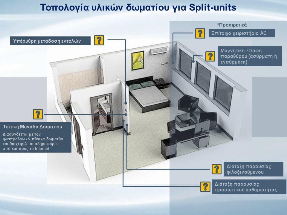 Τοπολογία υλικών δωματίου για Split-units Μαγνητική επαφή παραθύρου (ασύρματη ή ενσύρματη) Διάταξη παρουσίας φιλοξενούμενου Διάταξη παρουσίας προσωπικού καθαριότητας Επίτοιχο χειριστήριο AC Υπέρυθρη μετάδοση εντολών Τοπική Μονάδα Δωματίου Διασυνδέεται με τον ηλεκτρολογικό πίνακα δωματίου και διαχειρίζεται πληροφορίες από και προς το Internet *Προαιρετικά