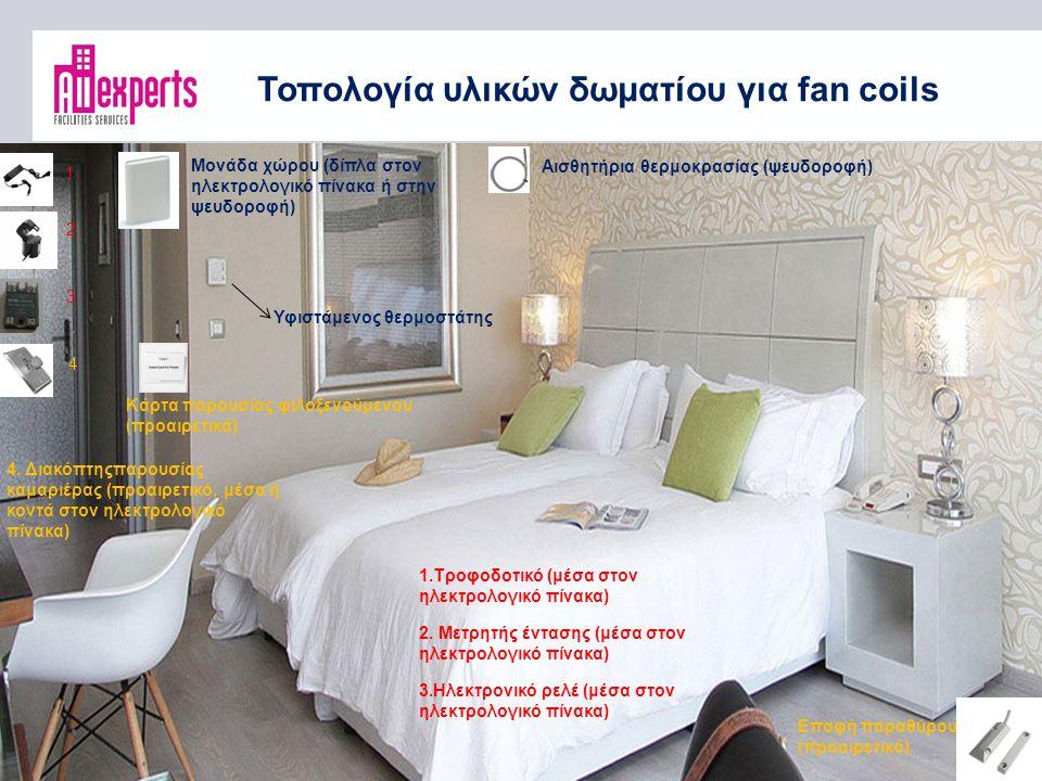 Τοπολογία υλικών δωματίου για fan coils Μονάδα χώρου (δίπλα στον ηλεκτρολογικό πίνακα ή στην ψευδοροφή) 1.Τροφοδοτικό (μέσα στον ηλεκτρολογικό πίνακα) 2.