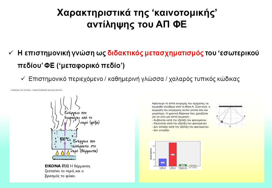 Χαρακτηριστικά της 'καινοτομικής' αντίληψης του ΑΠ ΦΕ Η επιστημονική γνώση ως διδακτικός μετασχηματισμός του 'εσωτερικού πεδίου' ΦΕ ('μεταφορικό πεδίο') Επιστημονικό περιεχόμενο / καθημερινή γλώσσα / χαλαρός τυπικός κώδικας
