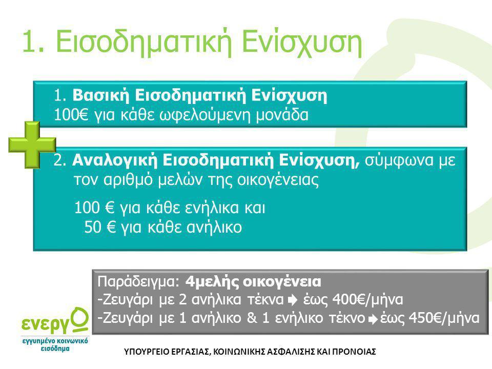 1. Εισοδηματική Ενίσχυση 1. Βασική Εισοδηματική Ενίσχυση 100€ για κάθε ωφελούμενη μονάδα 2. Αναλογική Εισοδηματική Ενίσχυση, σύμφωνα με τον αριθμό μελ