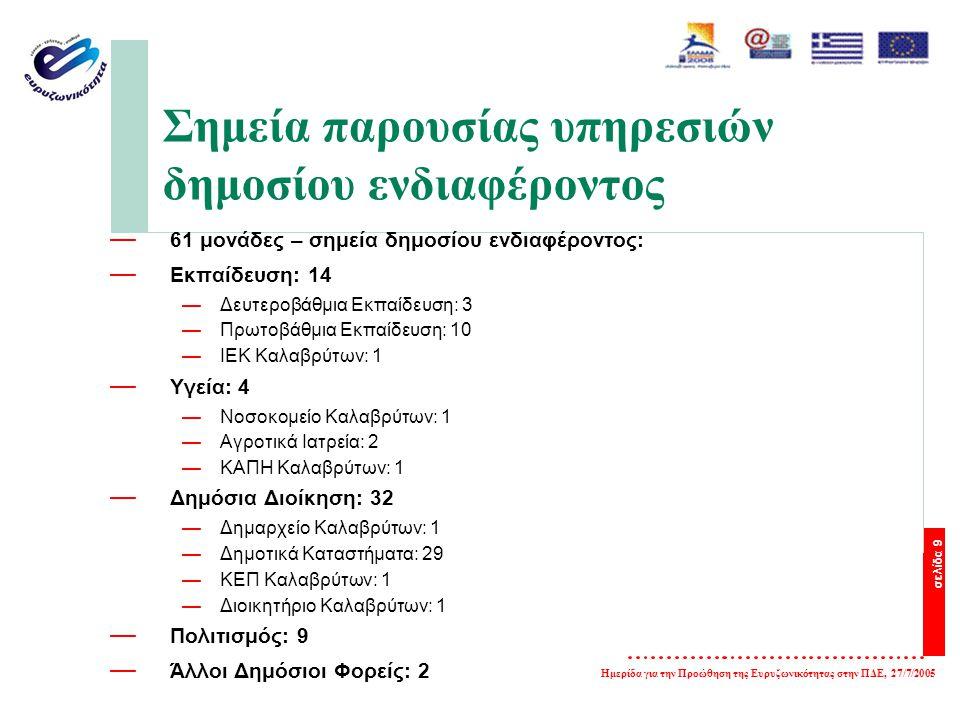 σελίδα 9 Ημερίδα για την Προώθηση της Ευρυζωνικότητας στην ΠΔΕ, 27/7/2005 Σημεία παρουσίας υπηρεσιών δημοσίου ενδιαφέροντος — 61 μονάδες – σημεία δημο
