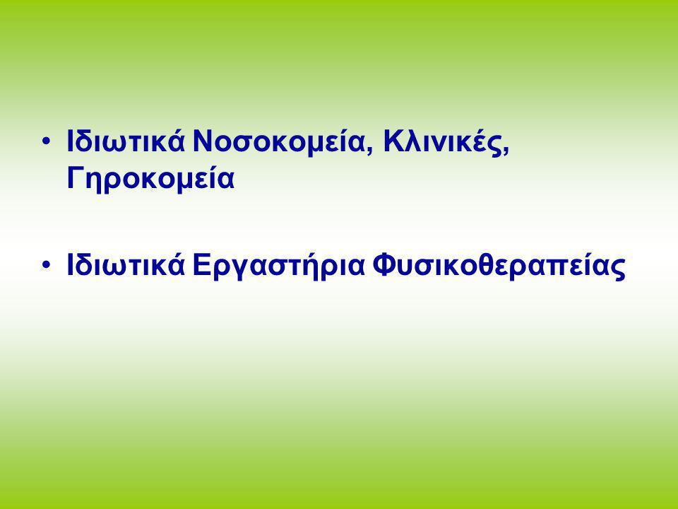 Ιδιωτικά Νοσοκομεία, Κλινικές, Γηροκομεία Ιδιωτικά Εργαστήρια Φυσικοθεραπείας