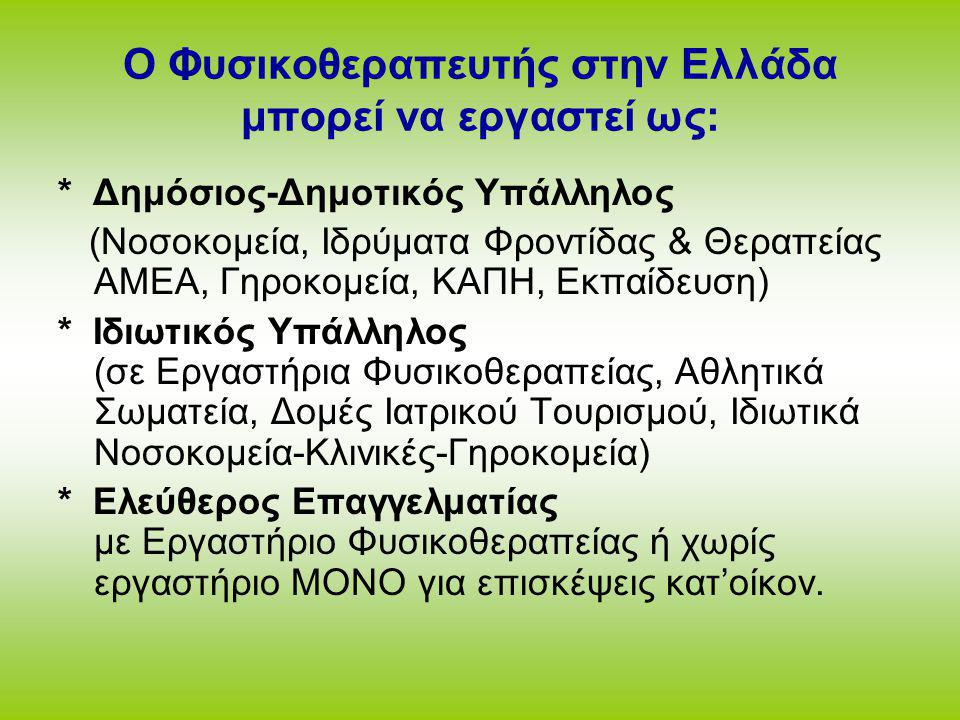 Ο Φυσικοθεραπευτής στην Ελλάδα μπορεί να εργαστεί ως: * Δημόσιος-Δημοτικός Υπάλληλος (Νοσοκομεία, Ιδρύματα Φροντίδας & Θεραπείας ΑΜΕΑ, Γηροκομεία, ΚΑΠ