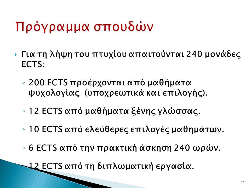  Για τη λήψη του πτυχίου απαιτούνται 240 μονάδες ECTS: ◦ 200 ECTS προέρχονται από μαθήματα ψυχολογίας (υποχρεωτικά και επιλογής).