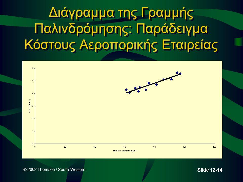 © 2002 Thomson / South-Western Slide 12-14 Διάγραμμα της Γραμμής Παλινδρόμησης: Παράδειγμα Κόστους Αεροπορικής Εταιρείας